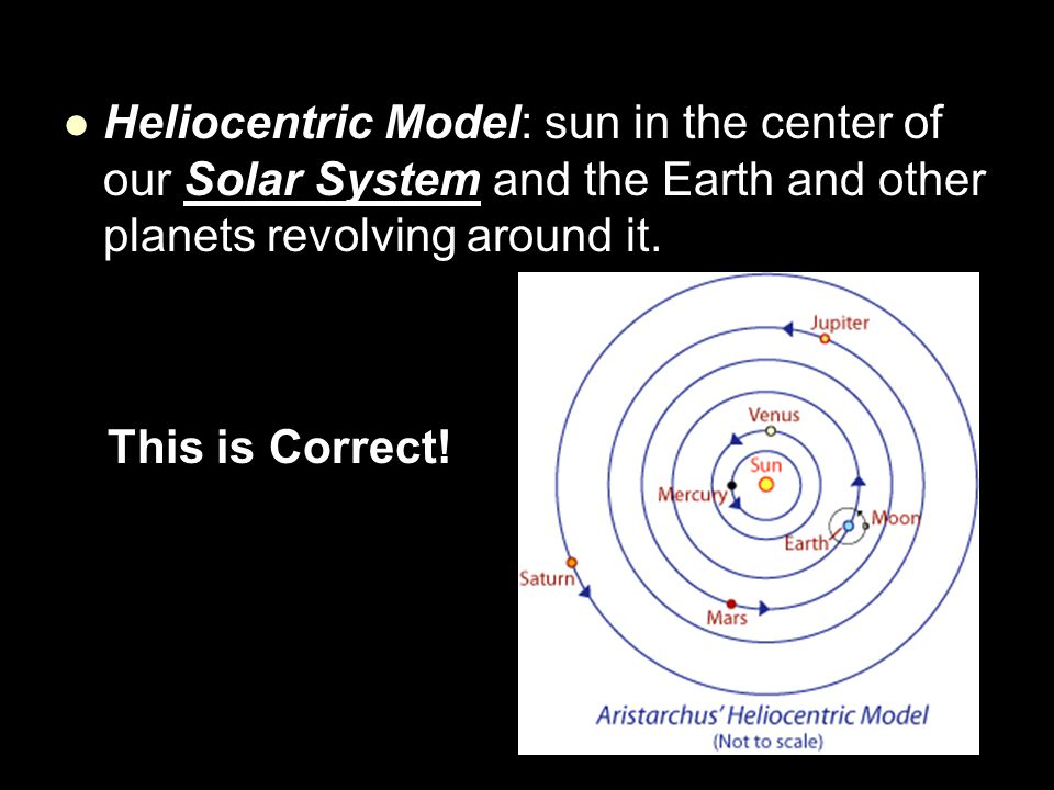 Heliocentric Model: sun in the center of our Solar System and the Earth and other planets revolving around it.