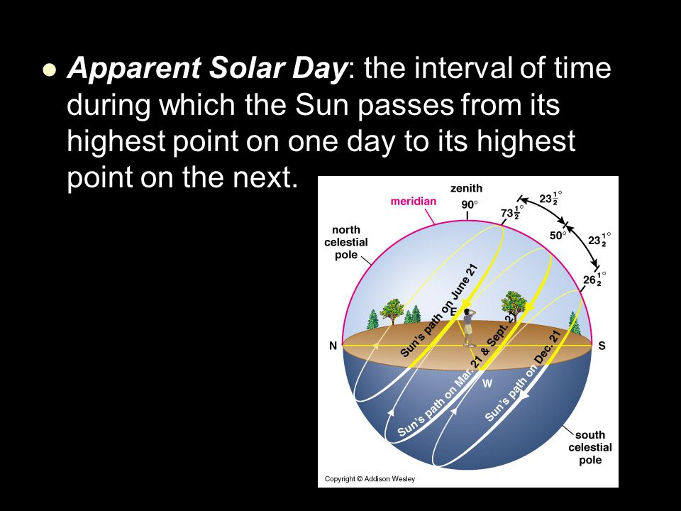 Apparent Solar Day: the interval of time during which the Sun passes from its highest point on one day to its highest point on the next.