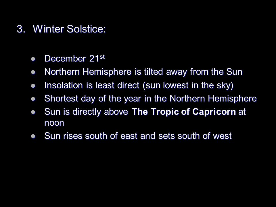 Winter Solstice: December 21st