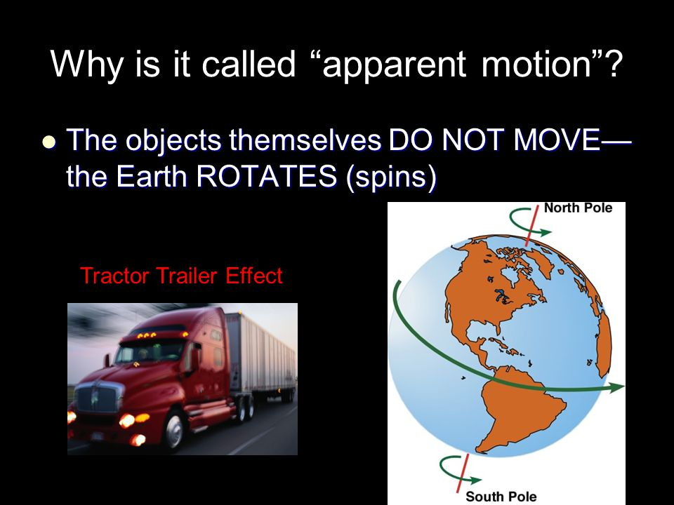 Why is it called apparent motion