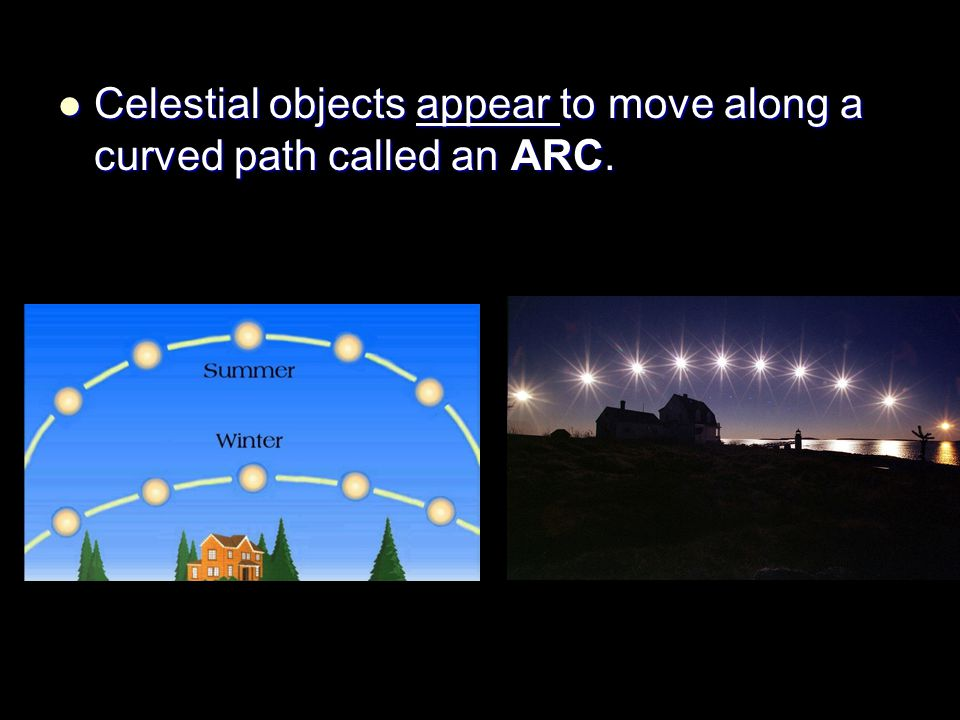 Celestial objects appear to move along a curved path called an ARC.