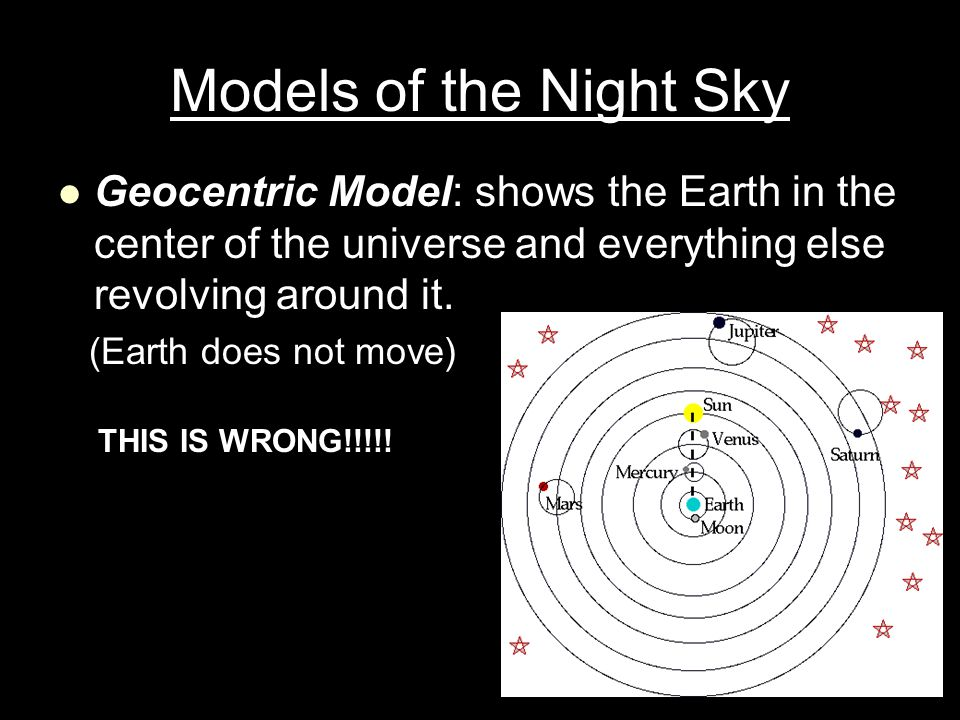 Models of the Night Sky Geocentric Model: shows the Earth in the center of the universe and everything else revolving around it.