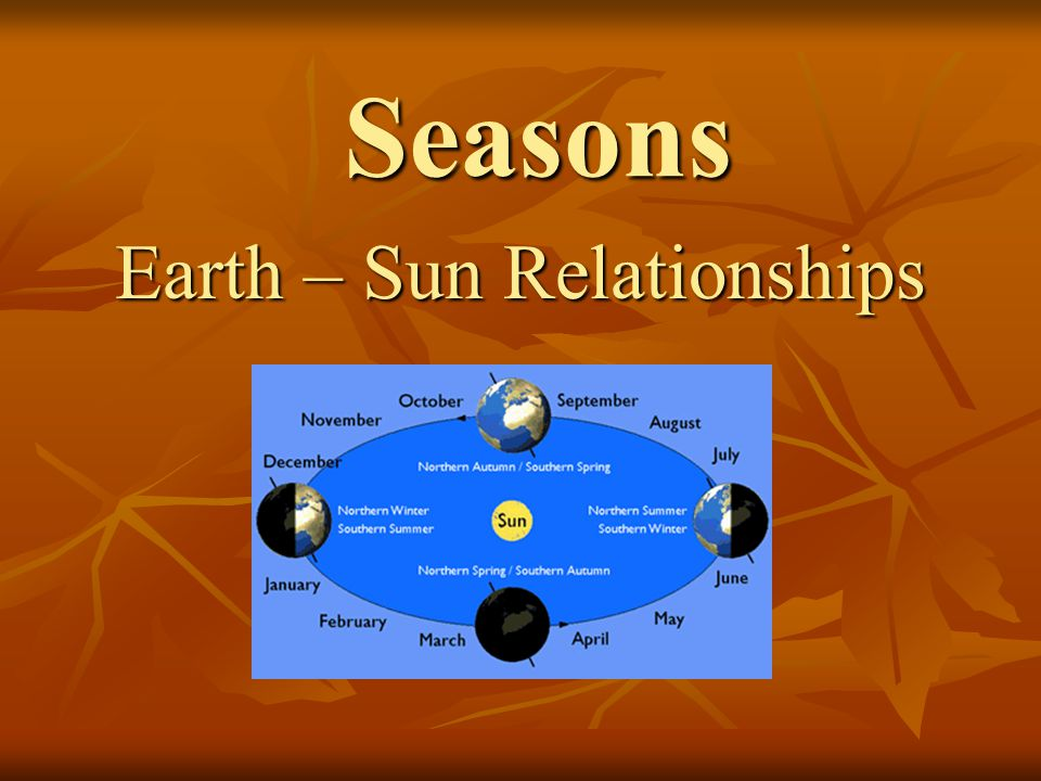 Earth – Sun Relationships