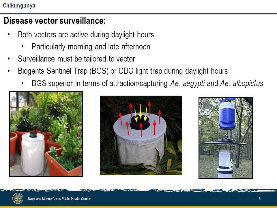Disease vector surveillance: