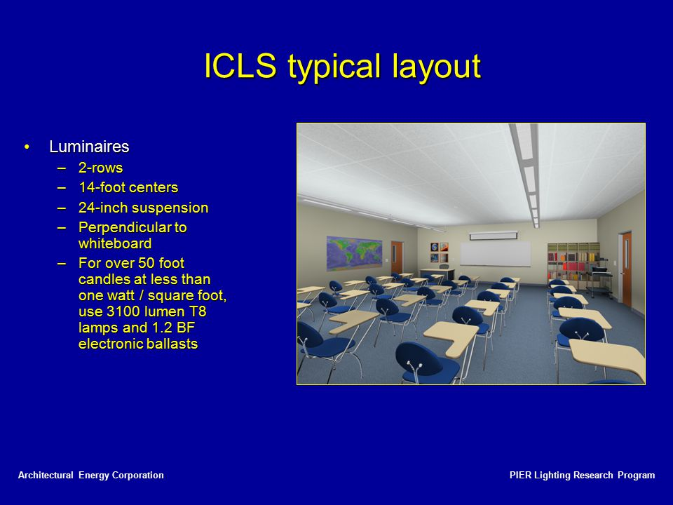 ICLS typical layout Luminaires 2-rows 14-foot centers