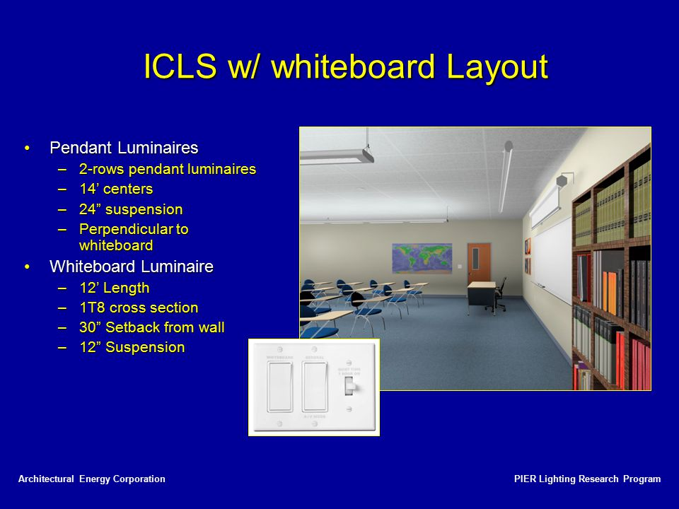 ICLS w/ whiteboard Layout