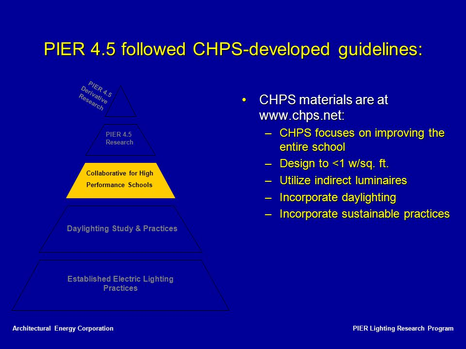 PIER 4.5 followed CHPS-developed guidelines: