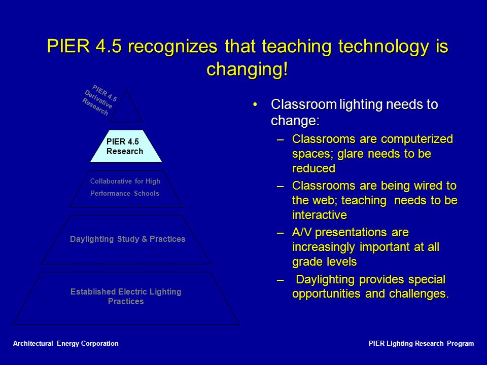 PIER 4.5 recognizes that teaching technology is changing!