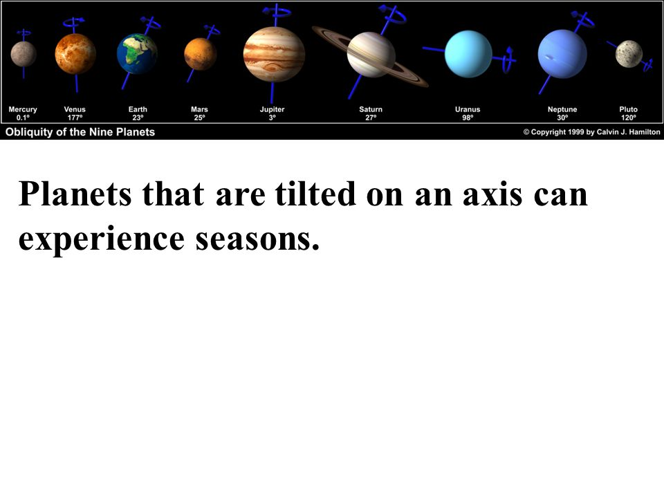 Planets that are tilted on an axis can experience seasons.