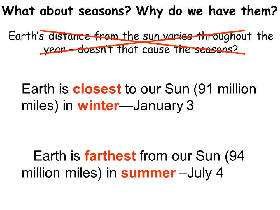 What about seasons Why do we have them