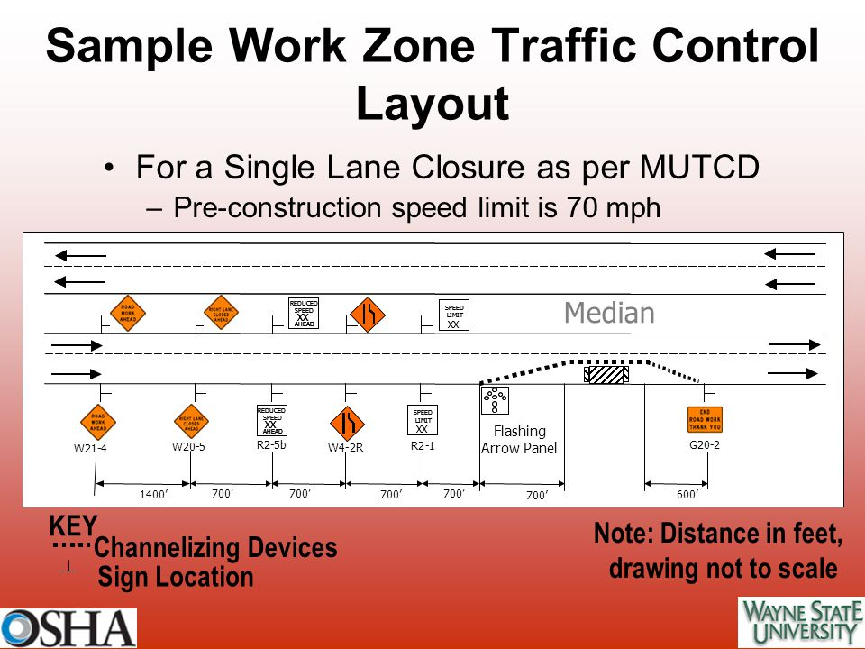 Sample Work Zone Traffic Control Layout