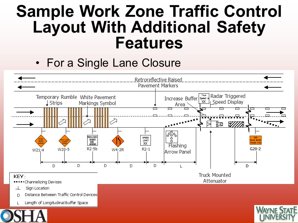 Sample Work Zone Traffic Control Layout With Additional Safety Features