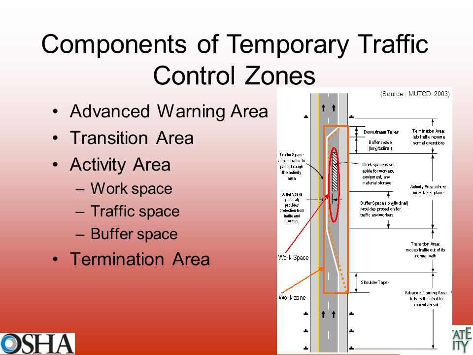Components of Temporary Traffic Control Zones