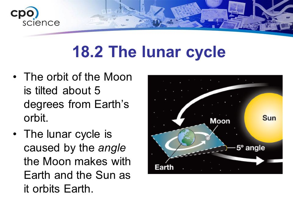 18.2 The lunar cycle The orbit of the Moon is tilted about 5 degrees from Earth's orbit.