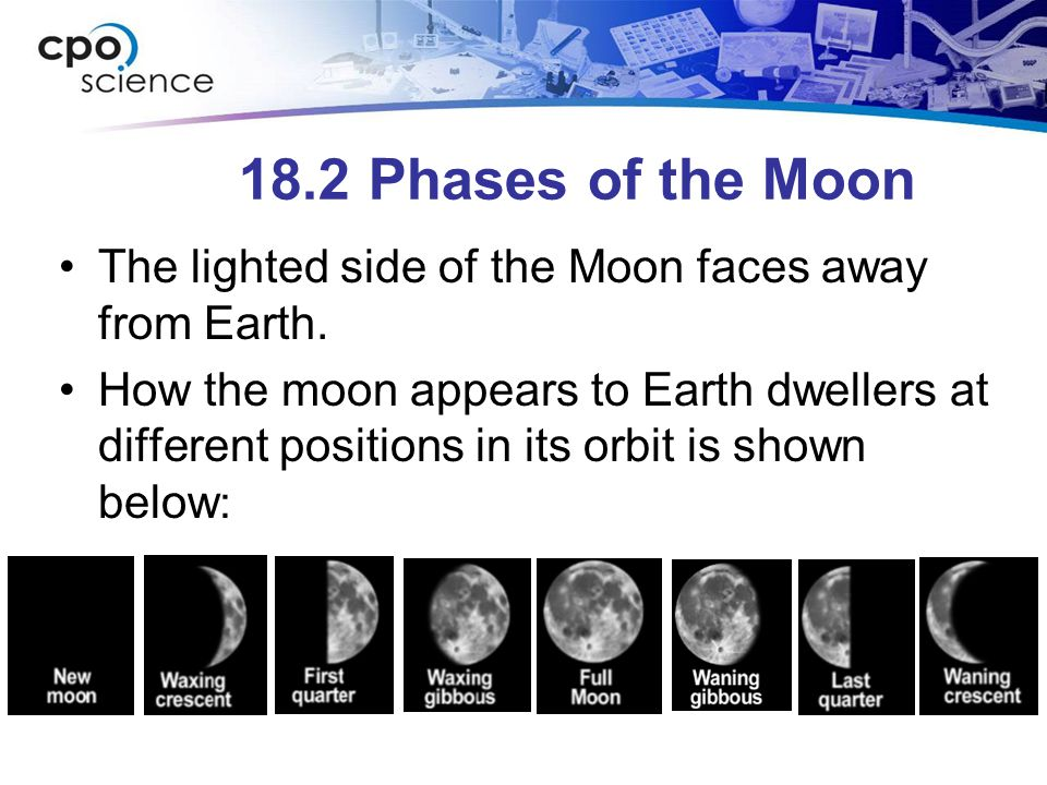 18.2 Phases of the Moon The lighted side of the Moon faces away from Earth.