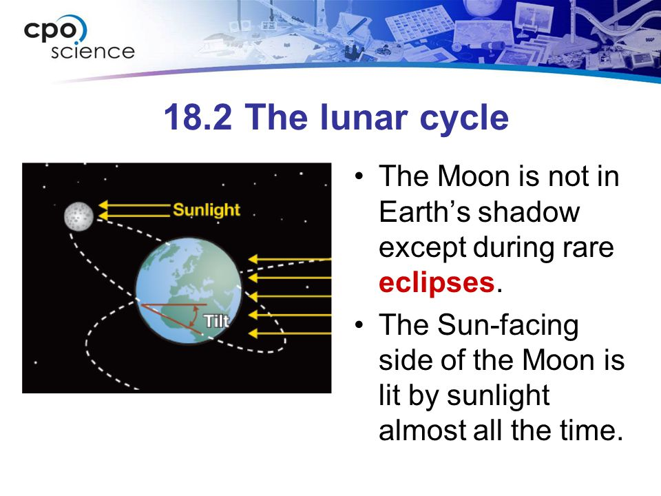 18.2 The lunar cycle The Moon is not in Earth's shadow except during rare eclipses.