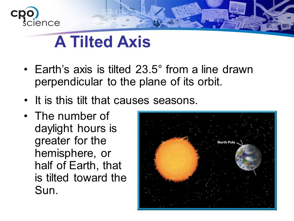 1 A Tilted Axis. Earth's axis is tilted 23.5° from a line drawn perpendicular to the plane of its orbit.
