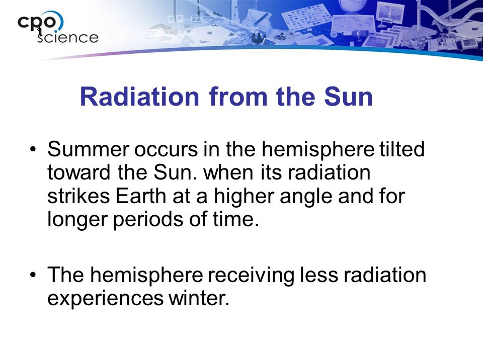 1 Radiation from the Sun.