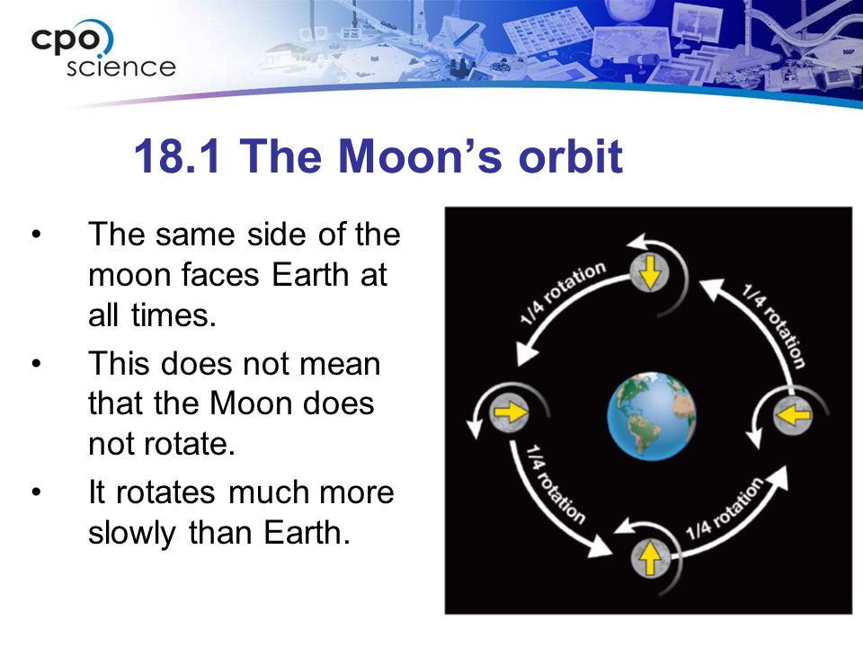 18.1 The Moon's orbit The same side of the moon faces Earth at all times. This does not mean that the Moon does not rotate.
