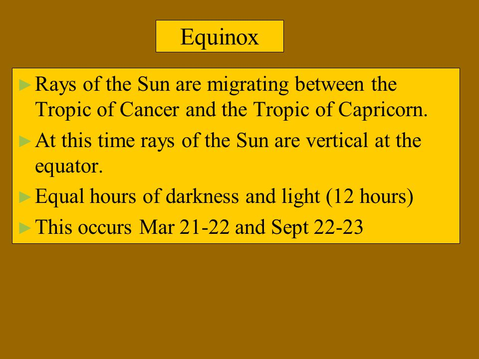 Equinox Rays of the Sun are migrating between the Tropic of Cancer and the Tropic of Capricorn.