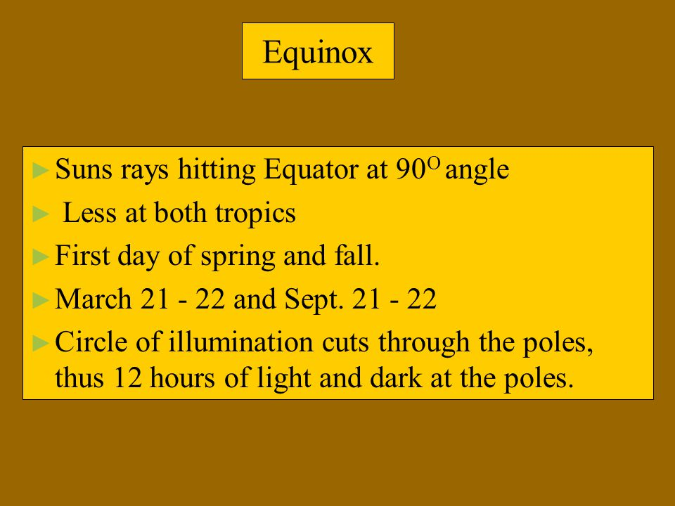 Equinox Suns rays hitting Equator at 90O angle Less at both tropics