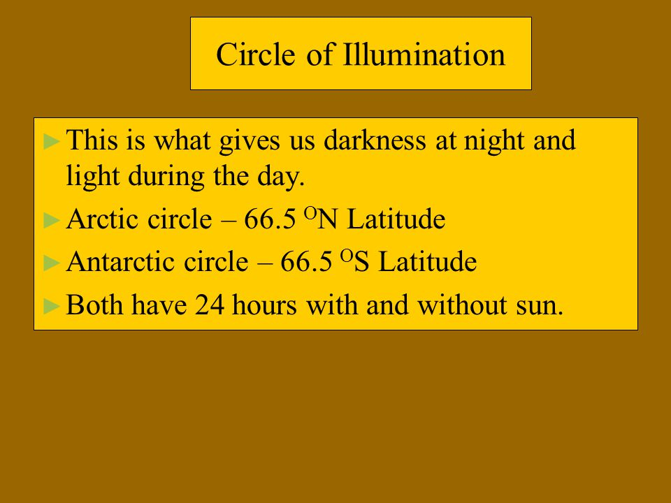 Circle of Illumination