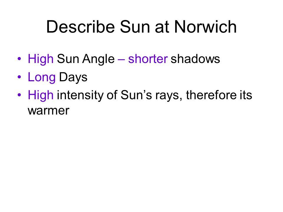 Describe Sun at Norwich