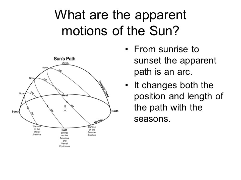 What are the apparent motions of the Sun
