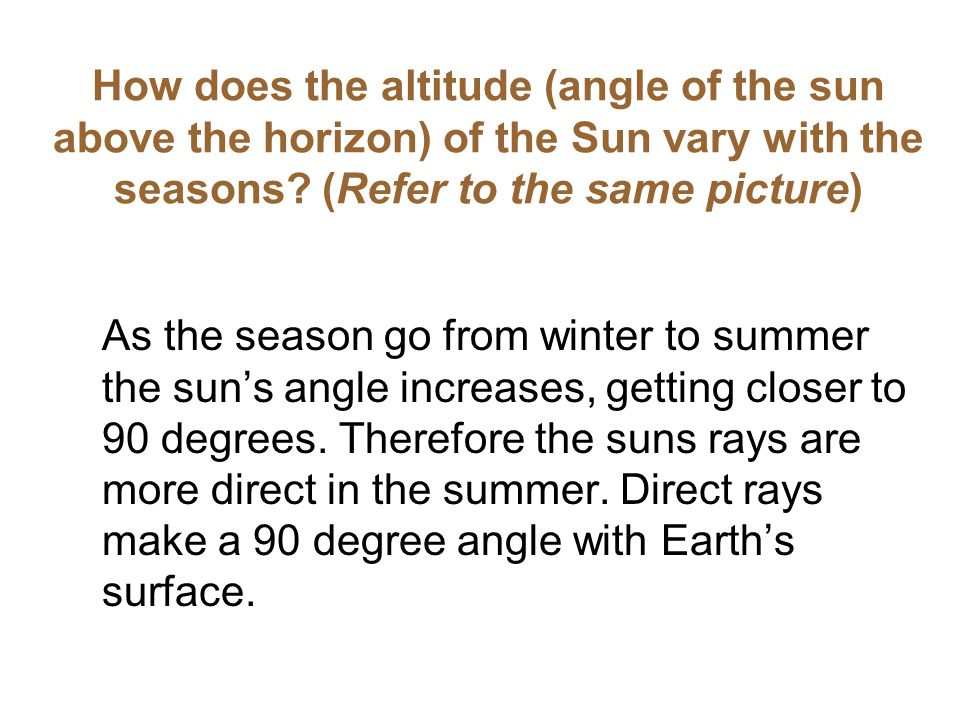 How does the altitude (angle of the sun above the horizon) of the Sun vary with the seasons (Refer to the same picture)