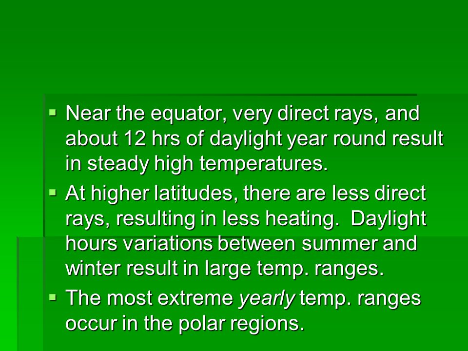 Near the equator, very direct rays, and about 12 hrs of daylight year round result in steady high temperatures.