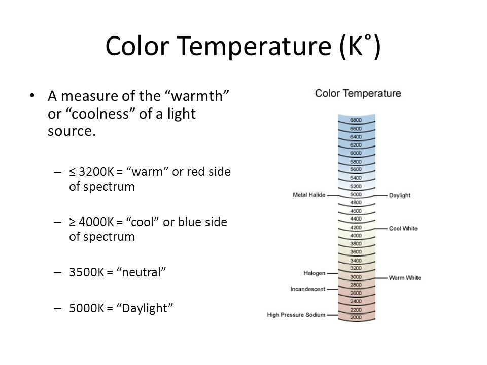 Color Temperature (K˚)