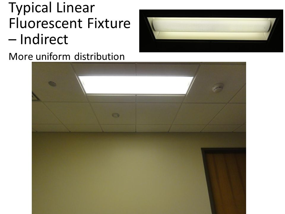 Typical Linear Fluorescent Fixture – Indirect More uniform distribution