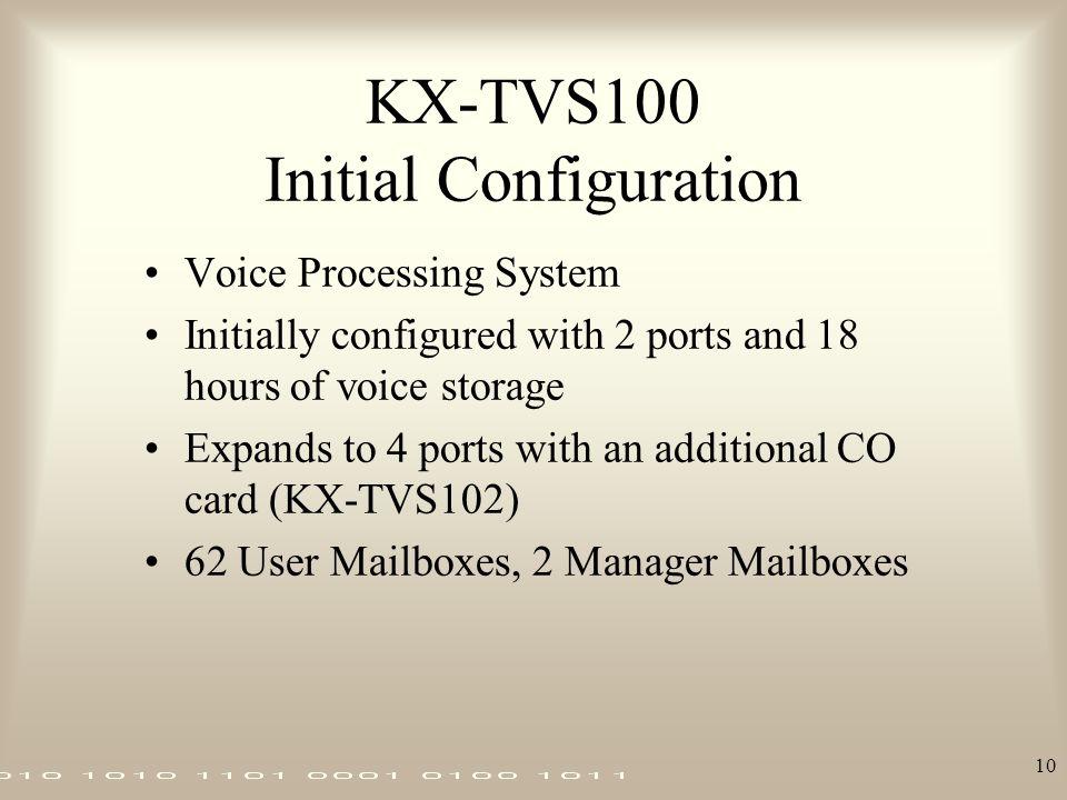 KX-TVS100 Initial Configuration