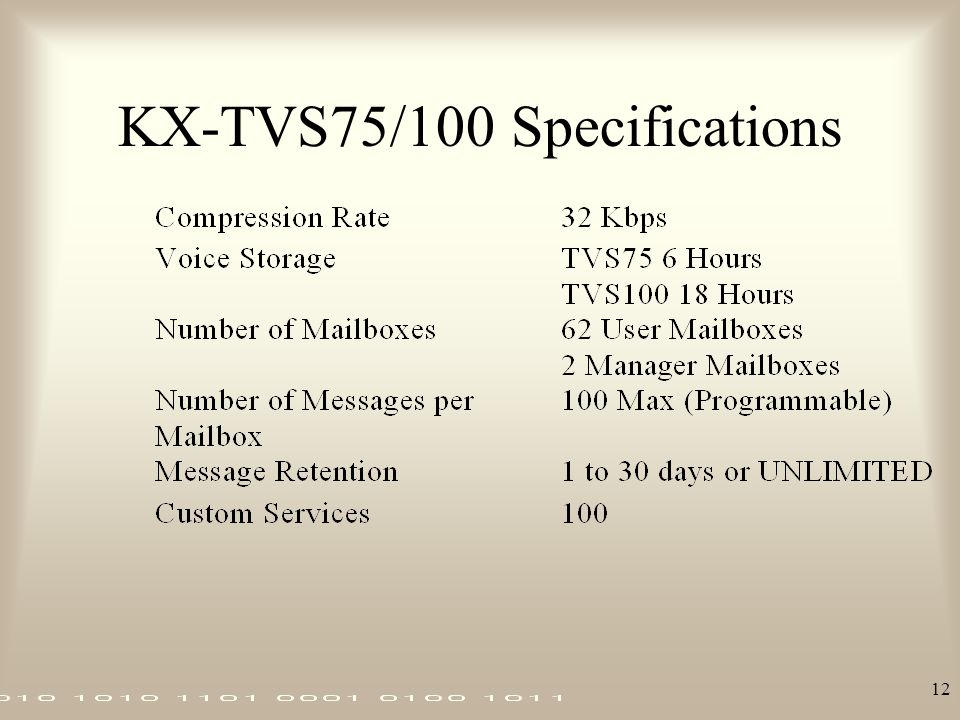 KX-TVS75/100 Specifications
