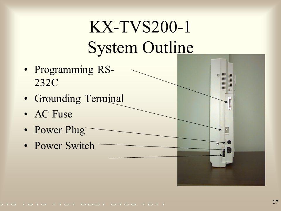 KX-TVS200-1 System Outline