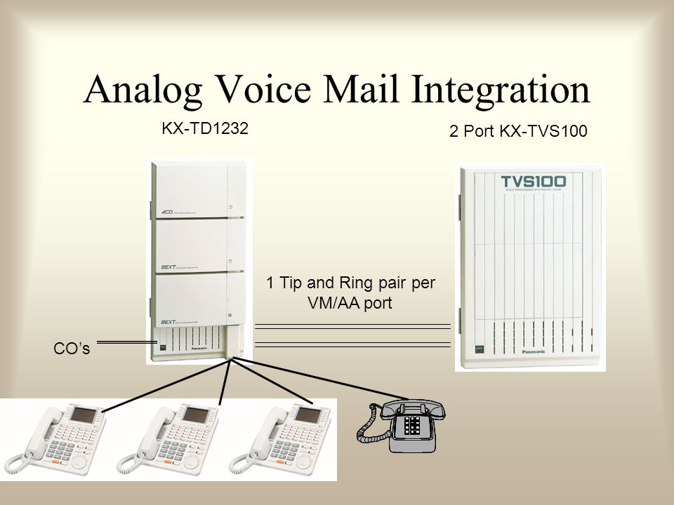 Analog Voice Mail Integration