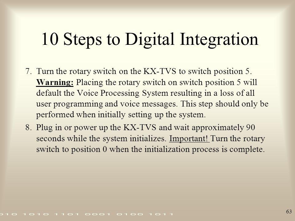 10 Steps to Digital Integration