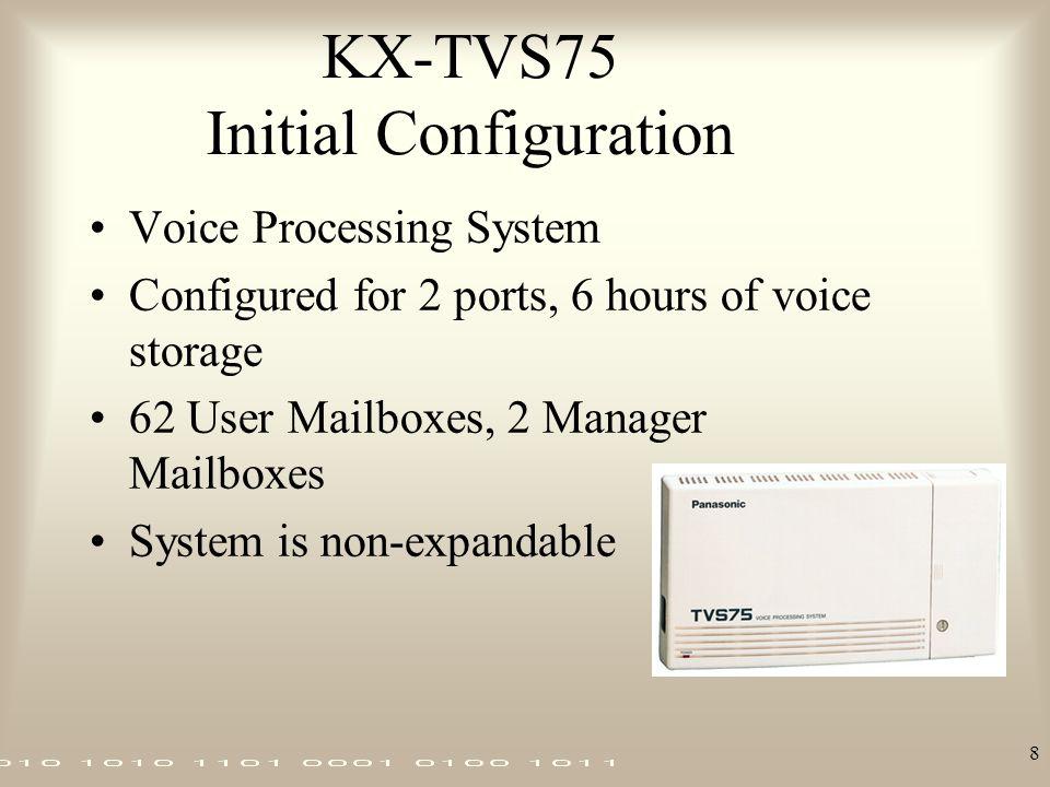 KX-TVS75 Initial Configuration
