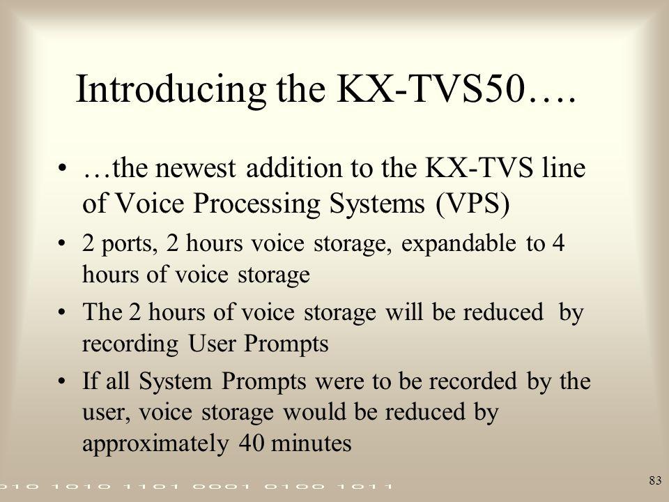 Introducing the KX-TVS50….