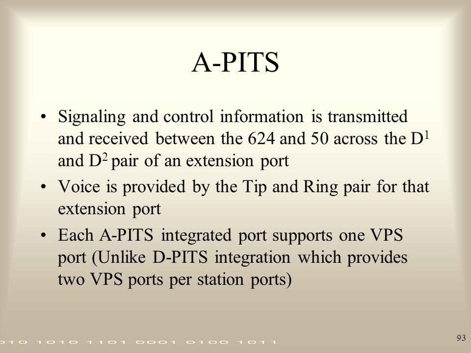 A-PITS Signaling and control information is transmitted and received between the 624 and 50 across the D1 and D2 pair of an extension port.
