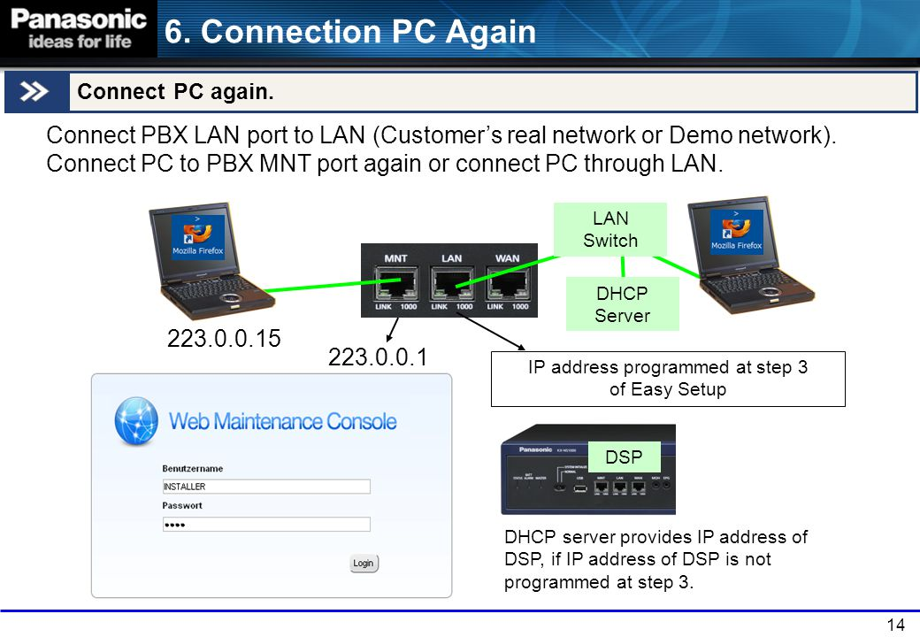 IP address programmed at step 3 of Easy Setup