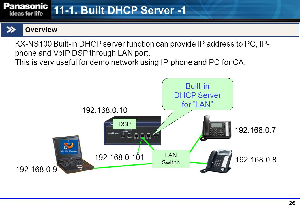 Built-in DHCP Server for LAN
