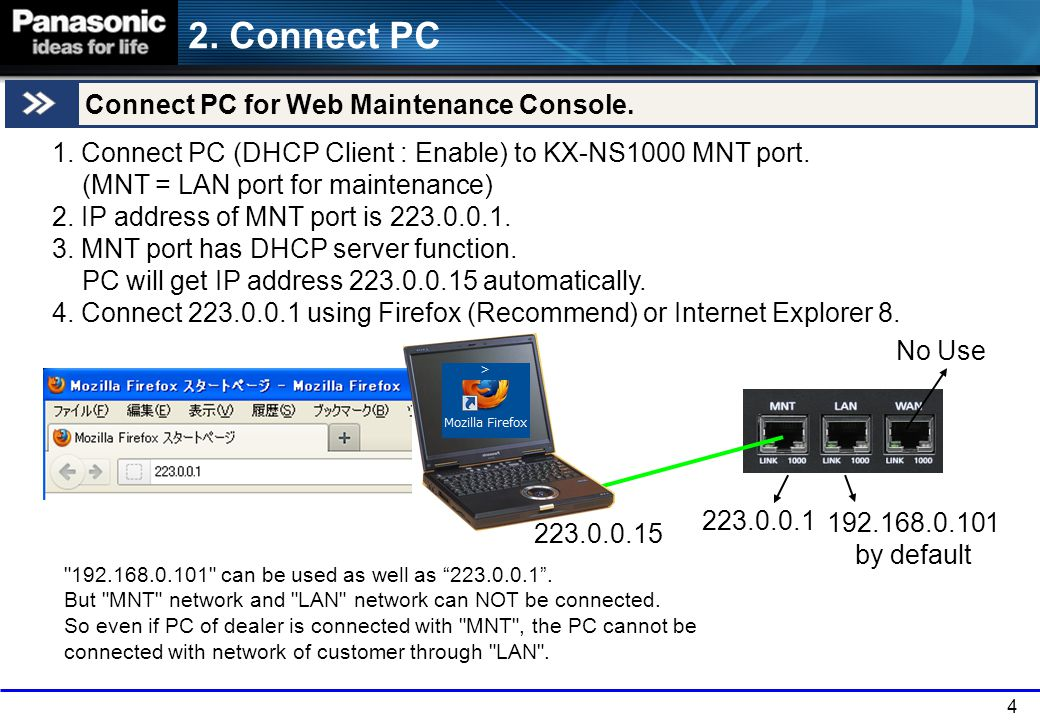 2. Connect PC Connect PC for Web Maintenance Console.