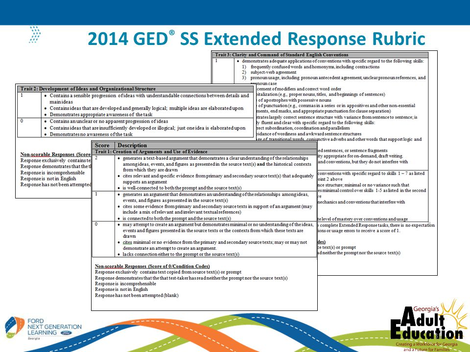 2014 GED® SS Extended Response Rubric