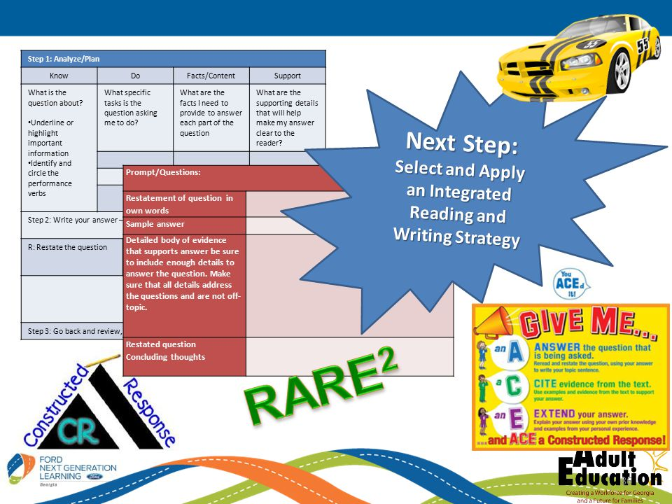 Select and Apply an Integrated Reading and Writing Strategy