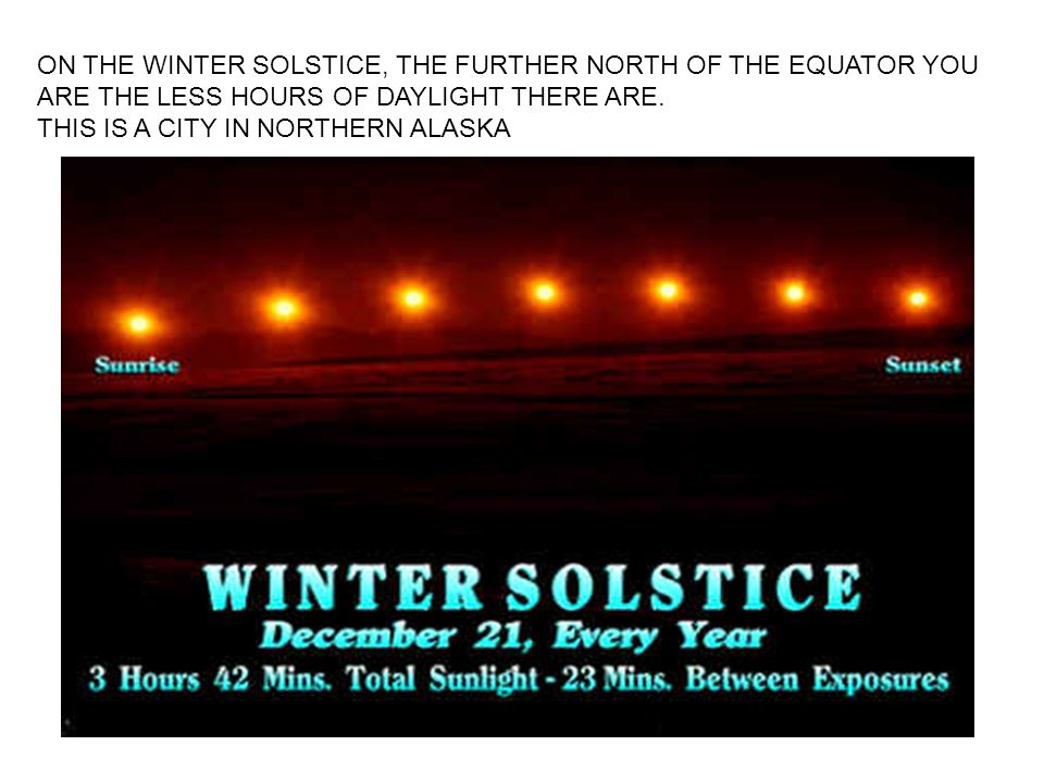ON THE WINTER SOLSTICE, THE FURTHER NORTH OF THE EQUATOR YOU ARE THE LESS HOURS OF DAYLIGHT THERE ARE.