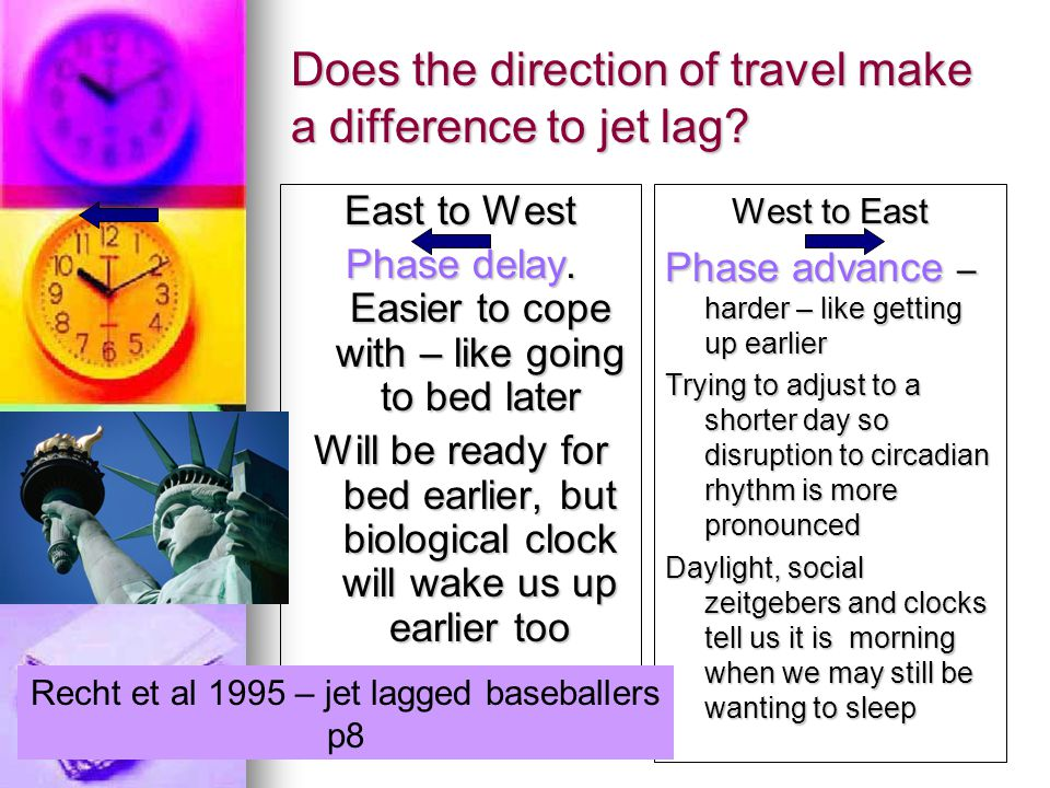 Does the direction of travel make a difference to jet lag