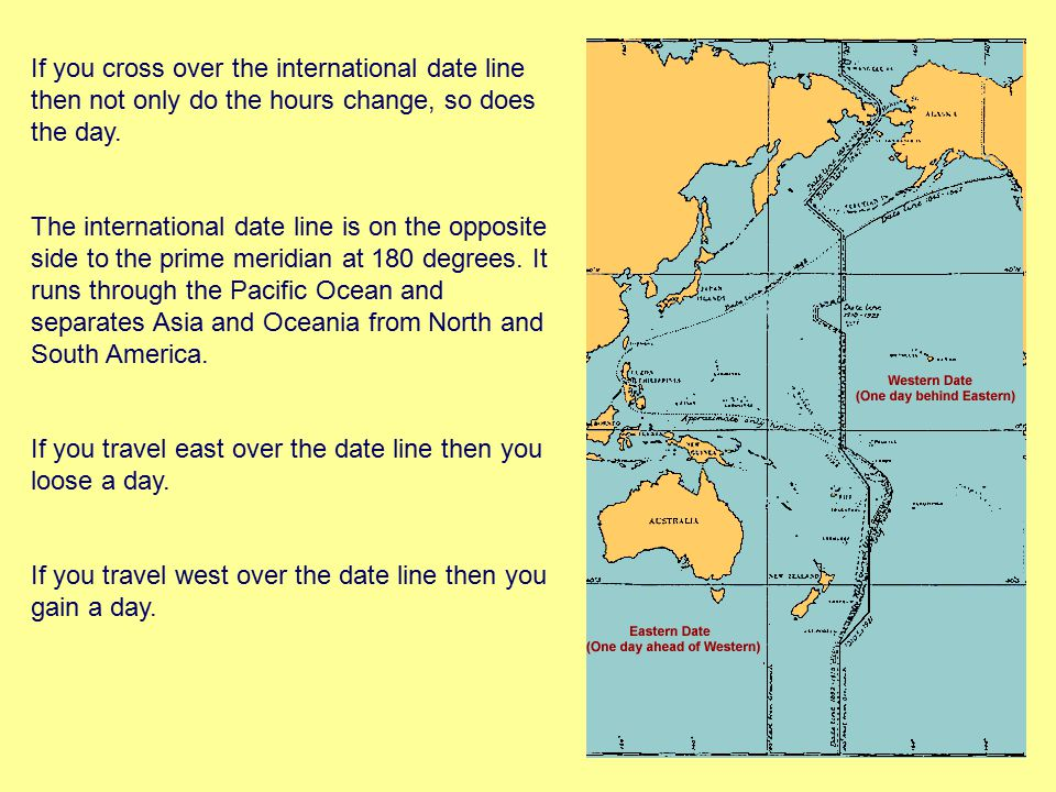 If you cross over the international date line then not only do the hours change, so does the day.