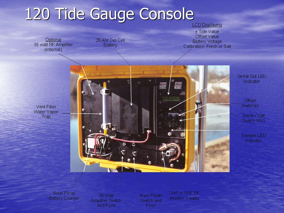 120 Tide Gauge Console