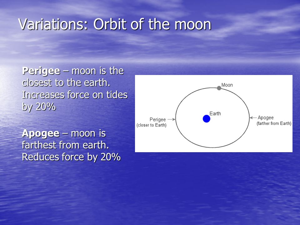 Variations: Orbit of the moon